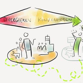 Anfrage Graphic Recording Strategische Visualisierung