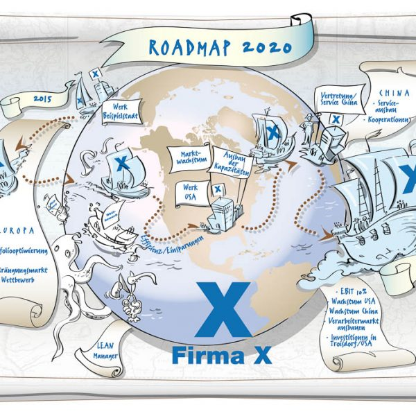 Strategische Visualisierung in Form einer Roadmap