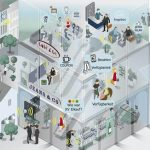 Strategische Visualisierung im Marketing